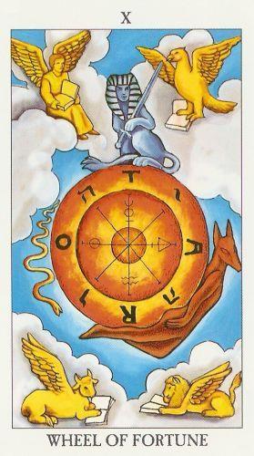 Značenje tarot karte Točak sreće